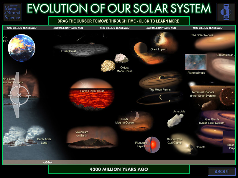 Formation Of Solar System Timeline (page 3) - Pics about space